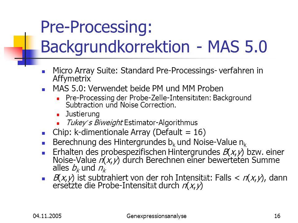 Pre-Processing: Backgrundkorrektion - MAS 5.0