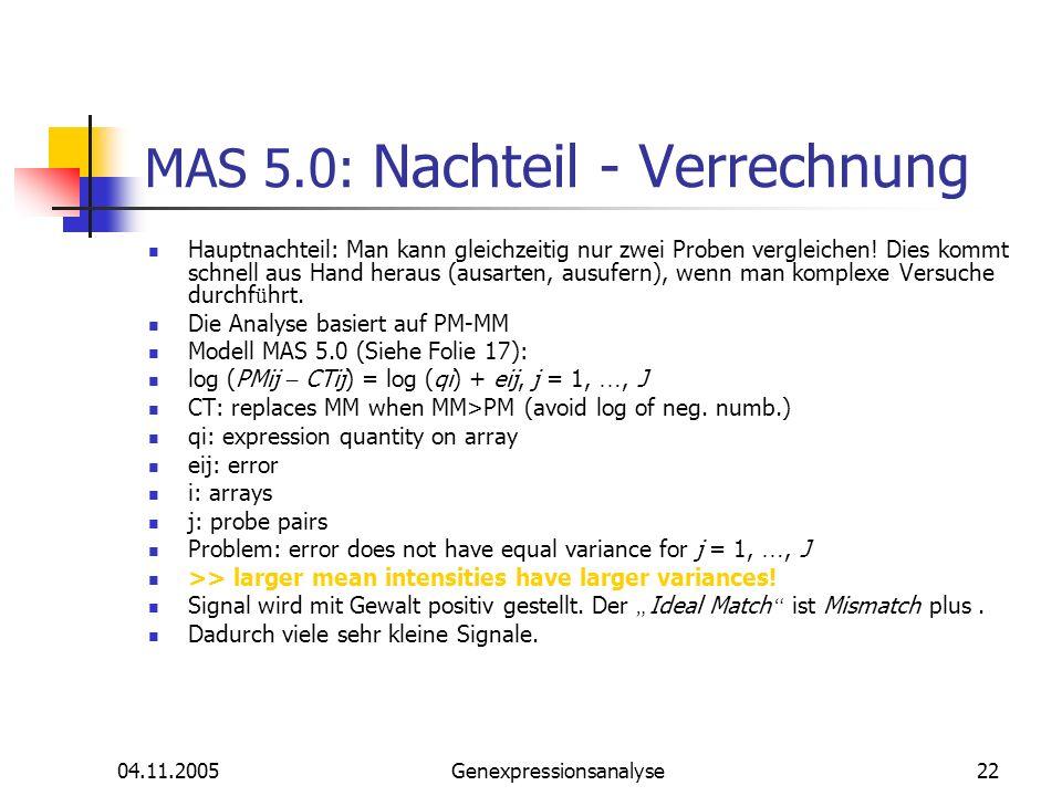 MAS 5.0: Nachteil - Verrechnung