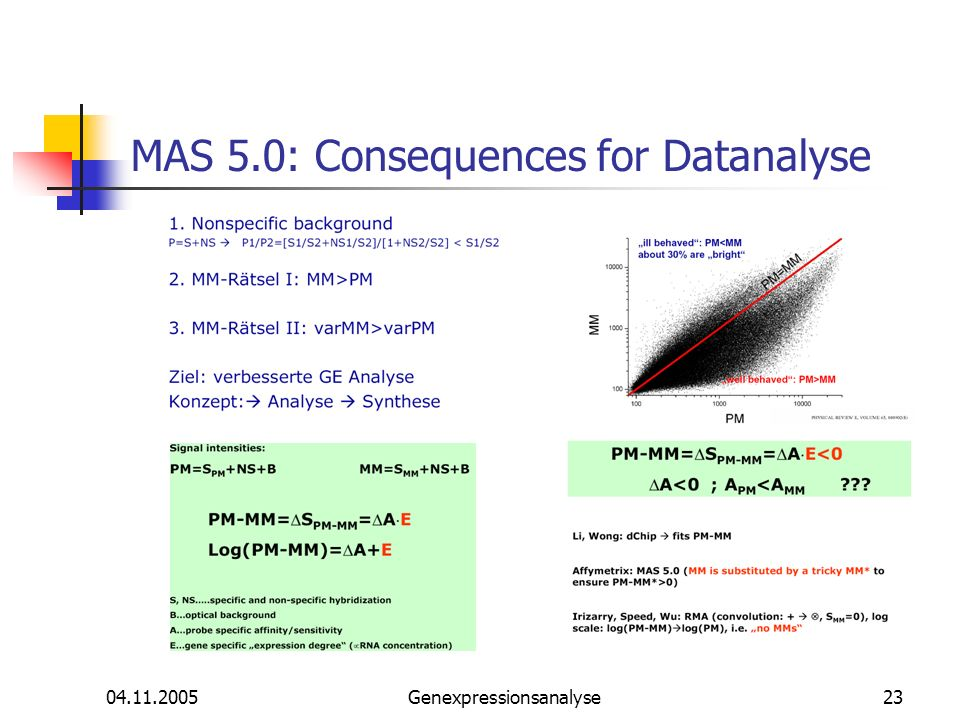 MAS 5.0: Consequences for Datanalyse