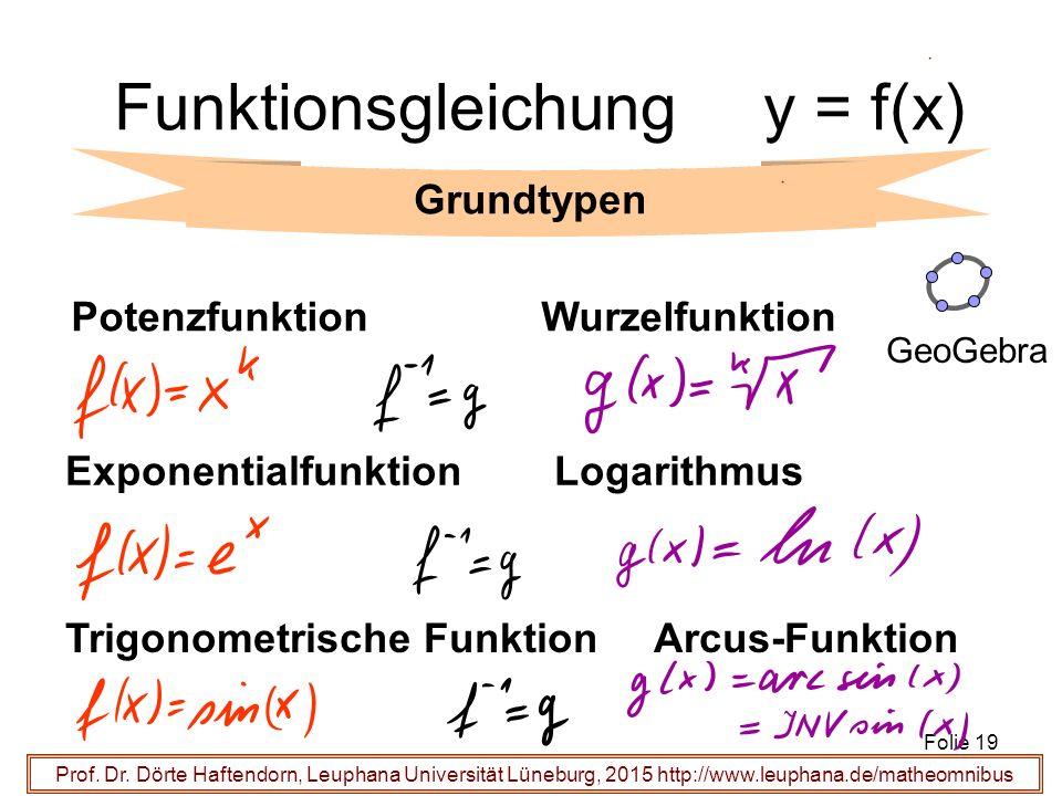 Funktionsgleichung y = f(x)