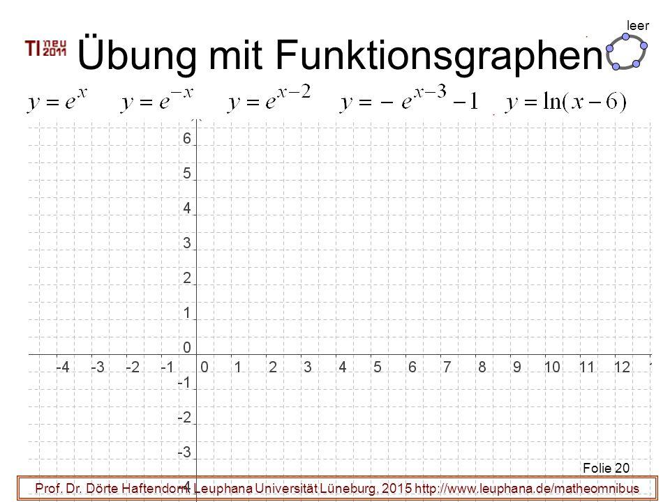 Übung mit Funktionsgraphen