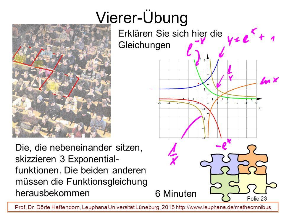 Vierer-Übung Erklären Sie sich hier die Gleichungen