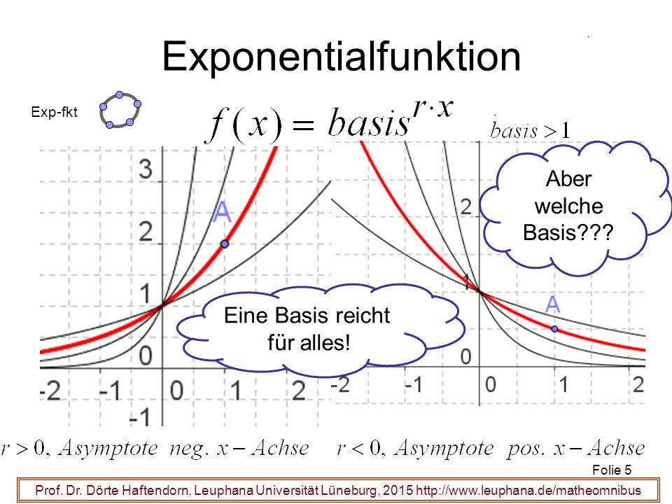 Exponentialfunktion Aber welche Basis Eine Basis reicht für alles!