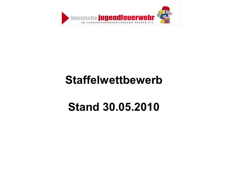 Staffelwettbewerb Stand 30.05.2010