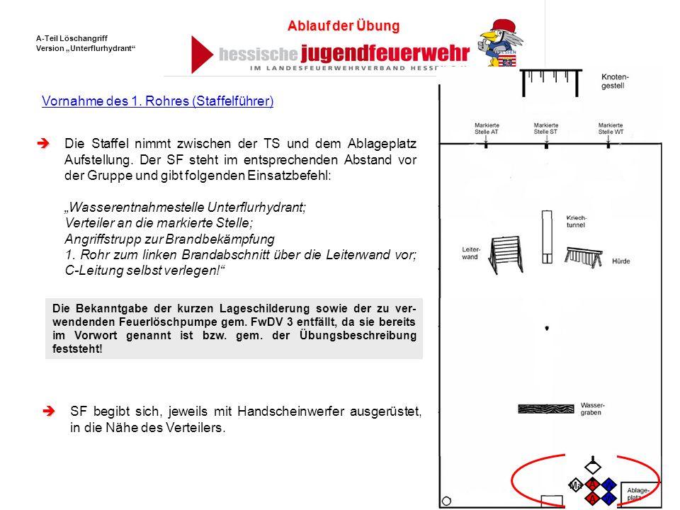 Vornahme des 1. Rohres (Staffelführer)