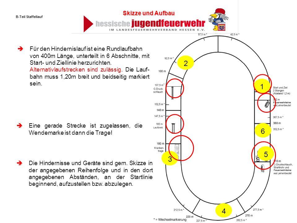 Skizze und Aufbau B-Teil Staffellauf.