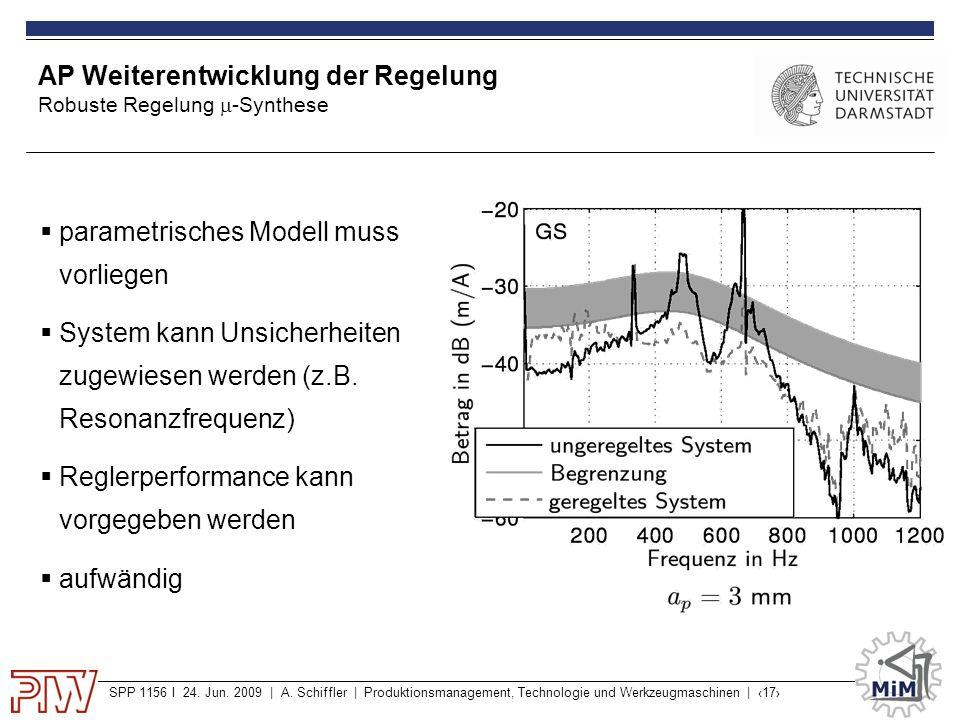 AP Weiterentwicklung der Regelung Robuste Regelung m-Synthese