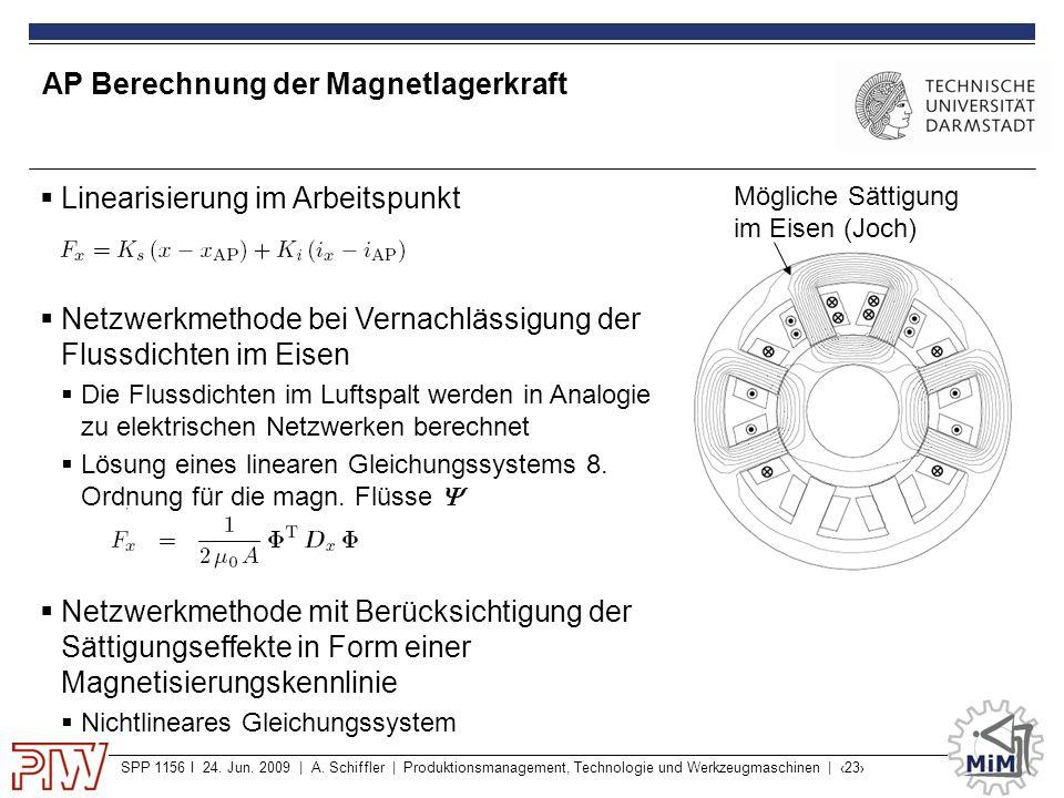 AP Berechnung der Magnetlagerkraft