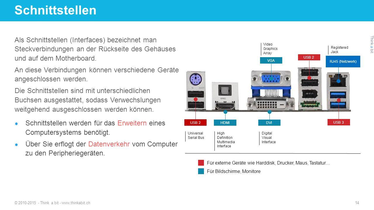 Schnittstellen Als Schnittstellen (Interfaces) bezeichnet man Steckverbindungen an der Rückseite des Gehäuses und auf dem Motherboard.