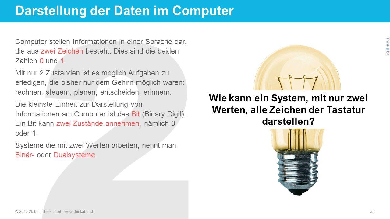 Darstellung der Daten im Computer