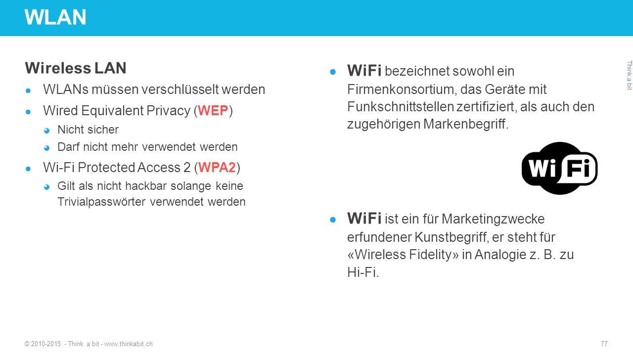 WLAN Wireless LAN. WLANs müssen verschlüsselt werden. Wired Equivalent Privacy (WEP) Nicht sicher.