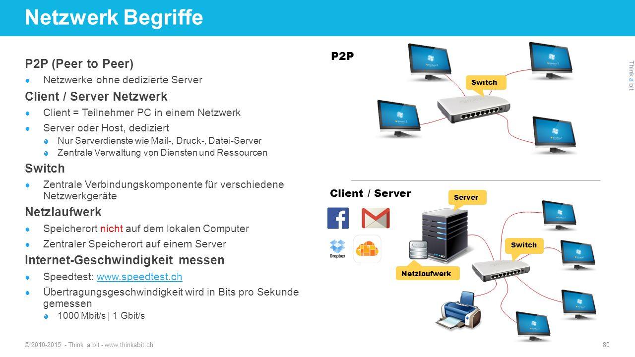 Netzwerk Begriffe P2P (Peer to Peer) Client / Server Netzwerk Switch