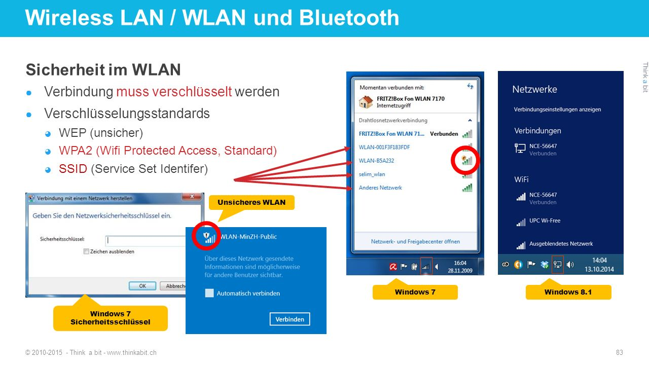 Wireless LAN / WLAN und Bluetooth