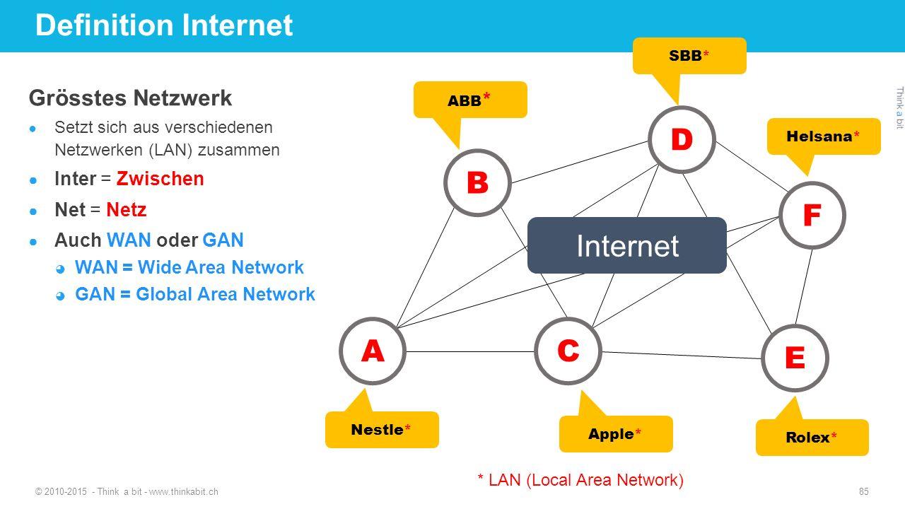 Definition Internet D B F Internet A C E Grösstes Netzwerk