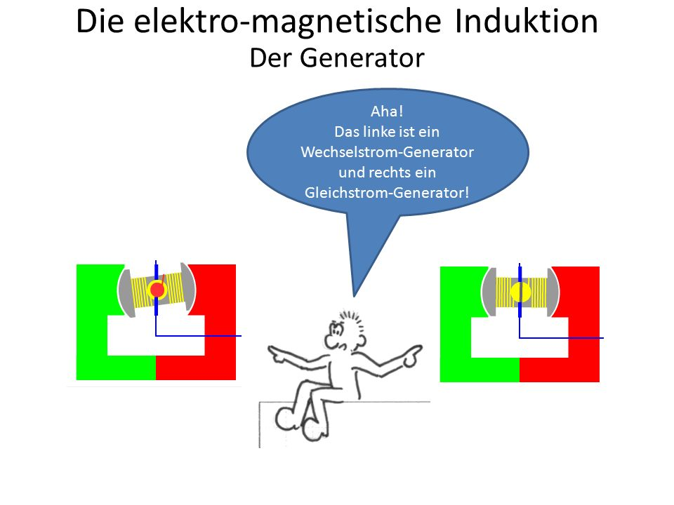 die elektro magnetische induktion ppt video online. Black Bedroom Furniture Sets. Home Design Ideas