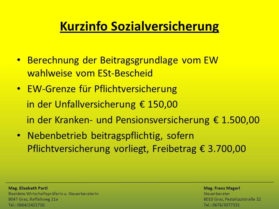 Kurzinfo Sozialversicherung