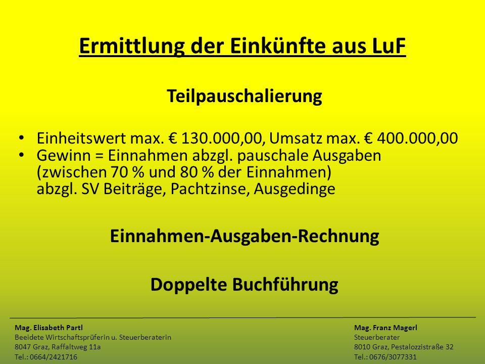 Ermittlung der Einkünfte aus LuF