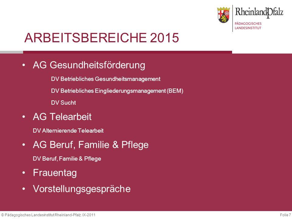 ARBEITSBEREICHE 2015 AG Gesundheitsförderung AG Telearbeit