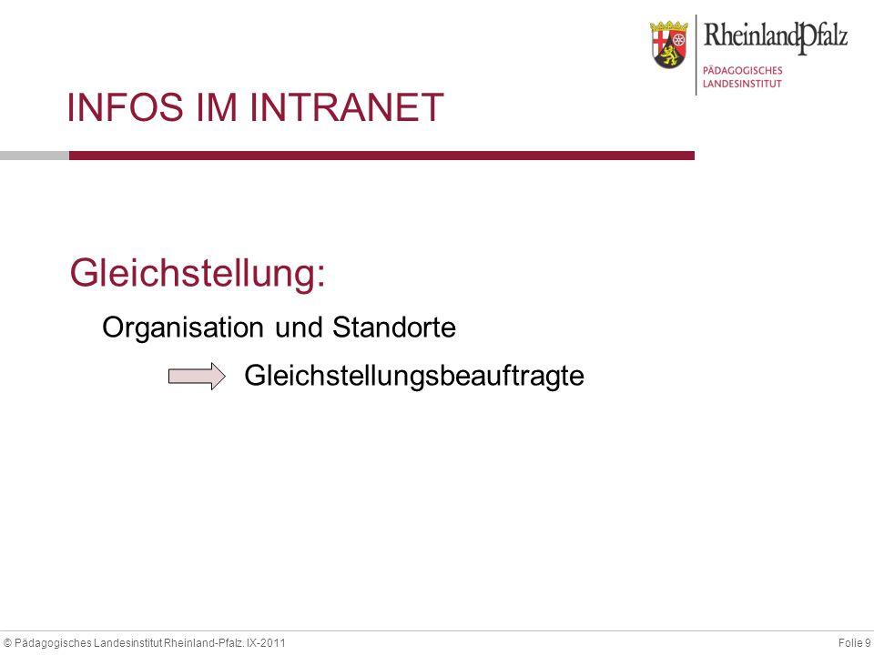 Infos im intranet Gleichstellung: Organisation und Standorte