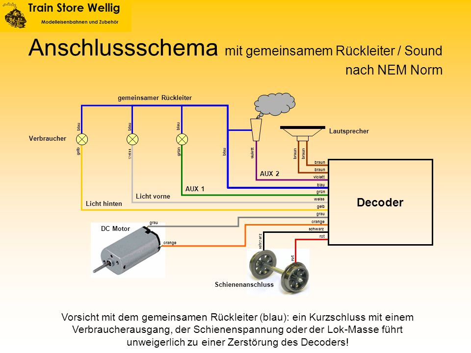Anschlussschema mit gemeinsamem Rückleiter / Sound
