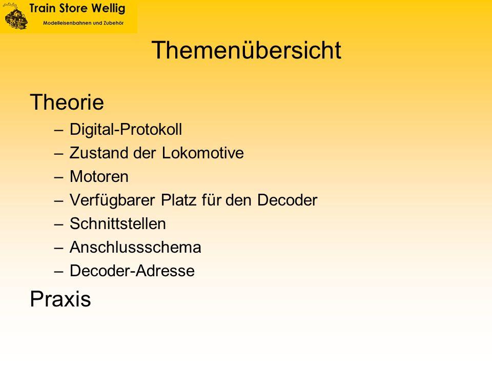Themenübersicht Theorie Praxis Digital-Protokoll