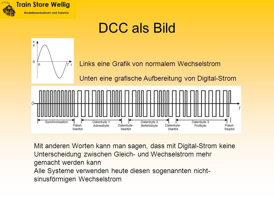 DCC als Bild Links eine Grafik von normalem Wechselstrom