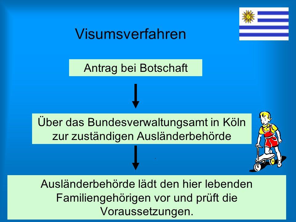 Über das Bundesverwaltungsamt in Köln zur zuständigen Ausländerbehörde
