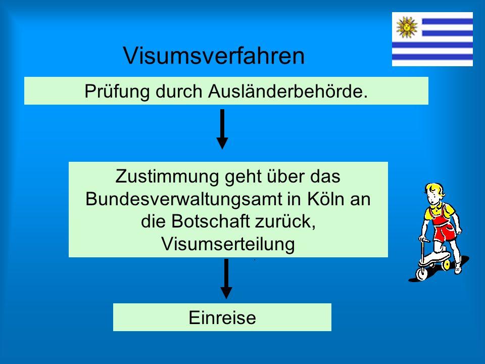Prüfung durch Ausländerbehörde.