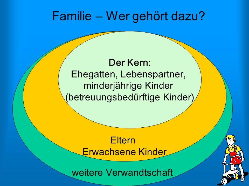 Familie – Wer gehört dazu