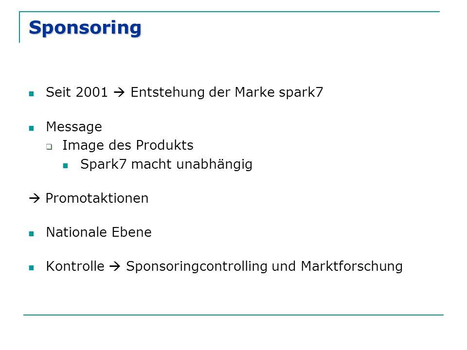 Sponsoring Seit 2001  Entstehung der Marke spark7 Message