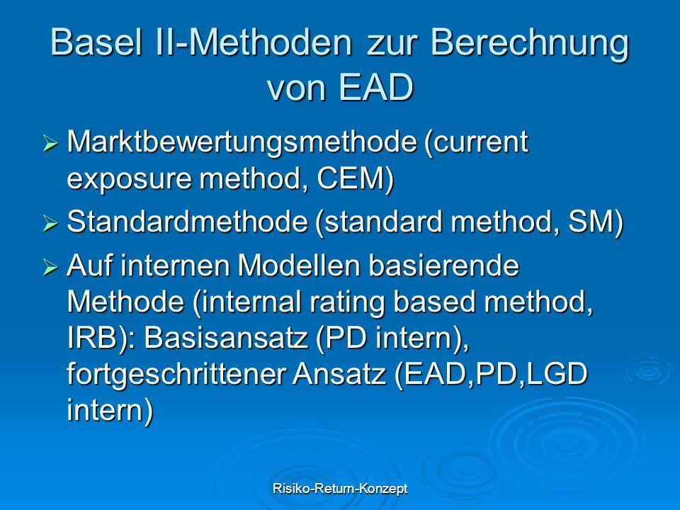 Basel II-Methoden zur Berechnung von EAD
