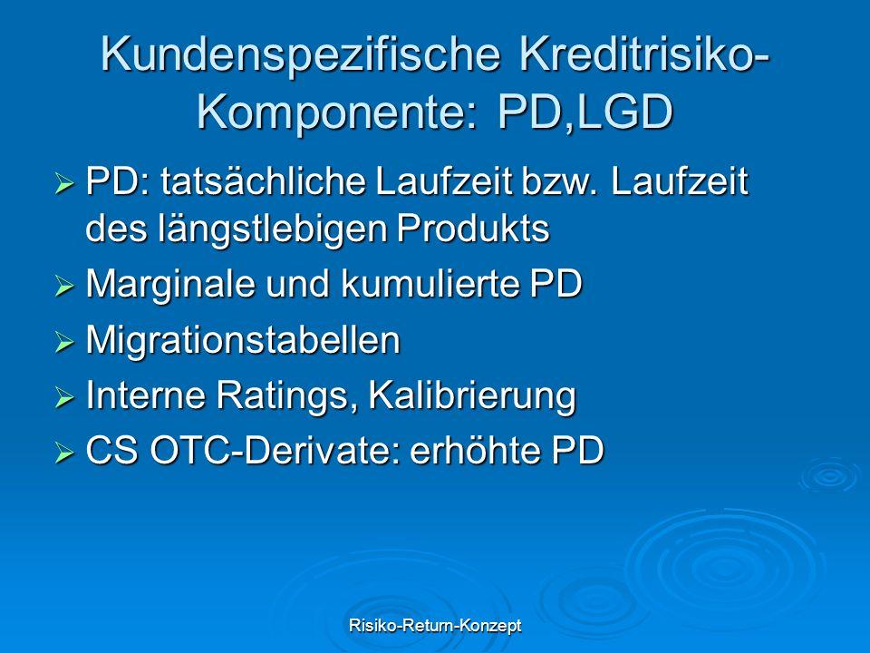 Kundenspezifische Kreditrisiko-Komponente: PD,LGD