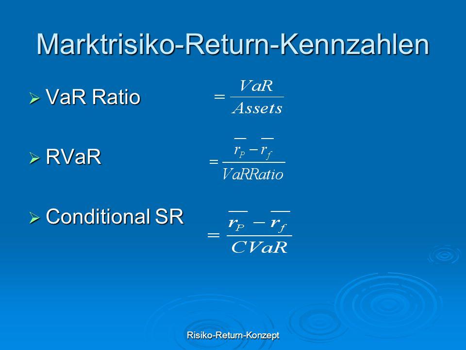 Marktrisiko-Return-Kennzahlen