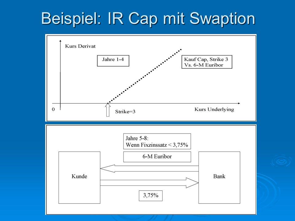 Beispiel: IR Cap mit Swaption