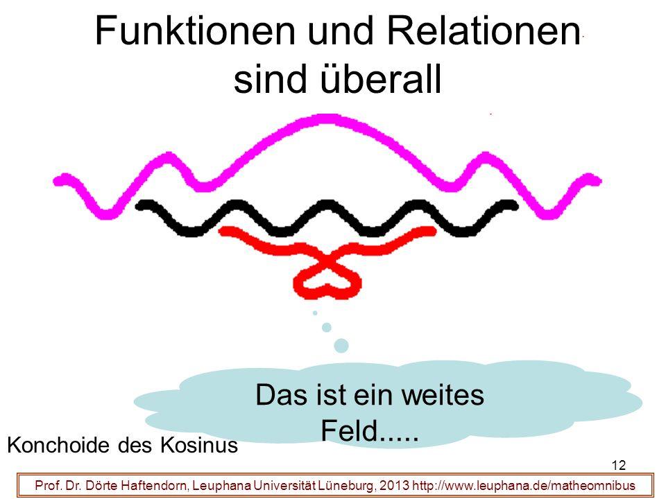 Funktionen und Relationen sind überall