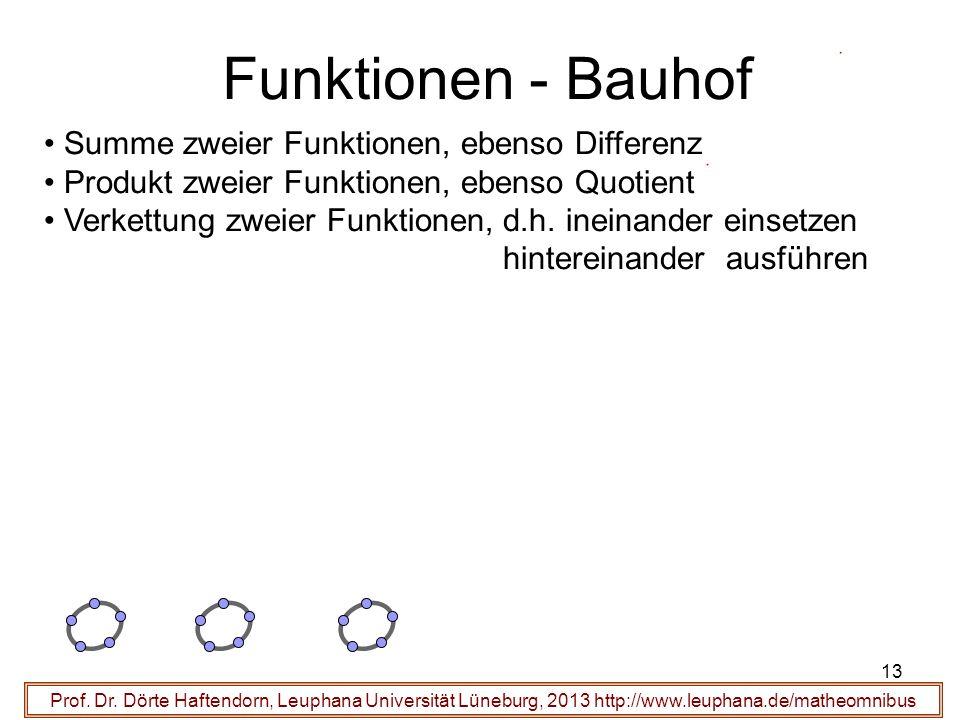 Funktionen - Bauhof Summe zweier Funktionen, ebenso Differenz
