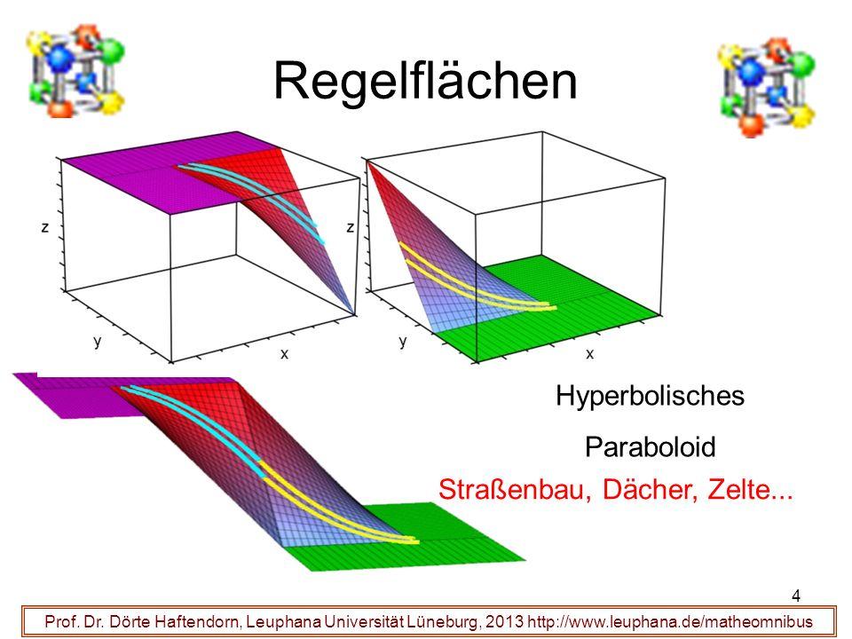 Regelflächen Hyperbolisches Paraboloid Straßenbau, Dächer, Zelte...