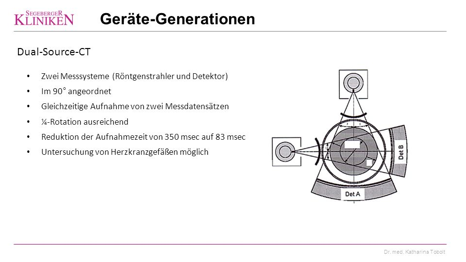Geräte-Generationen Dual-Source-CT
