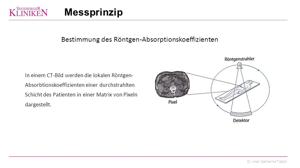 Messprinzip Bestimmung des Röntgen-Absorptionskoeffizienten