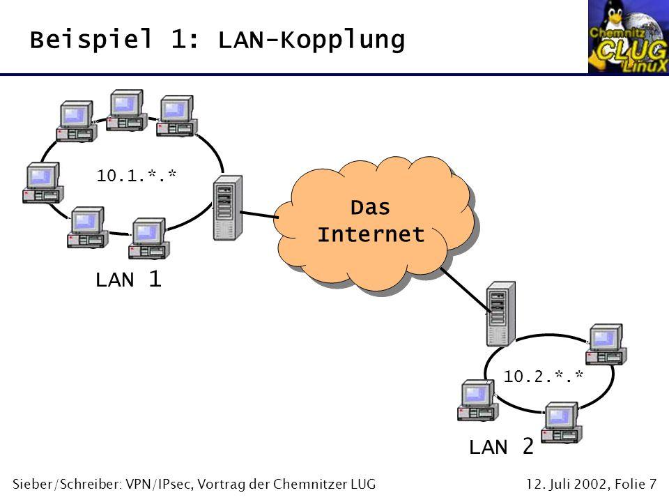 Beispiel 1: LAN-Kopplung
