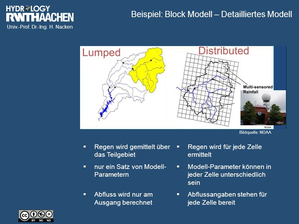 Beispiel: Block Modell – Detailliertes Modell