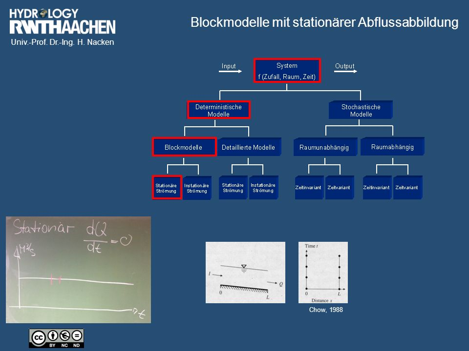 Blockmodelle mit stationärer Abflussabbildung