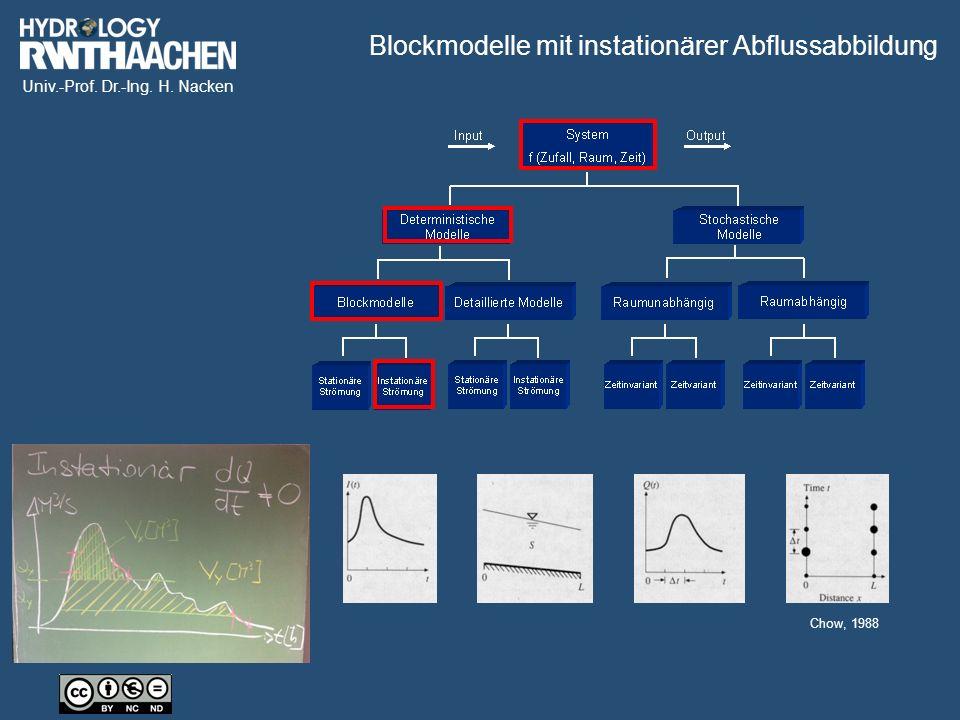 Blockmodelle mit instationärer Abflussabbildung