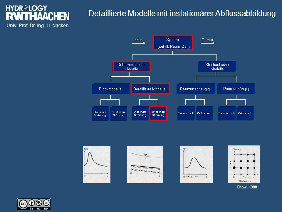 Detaillierte Modelle mit instationärer Abflussabbildung