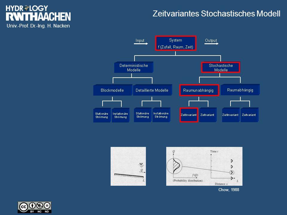 Zeitvariantes Stochastisches Modell