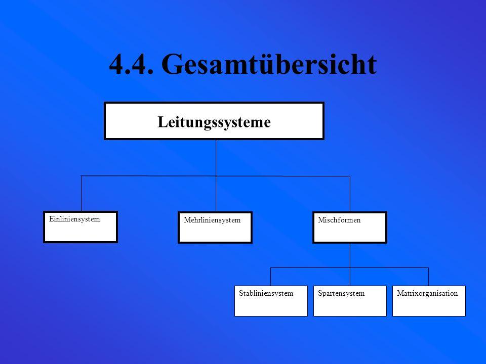 4.4. Gesamtübersicht Leitungssysteme Einliniensystem Mehrliniensystem