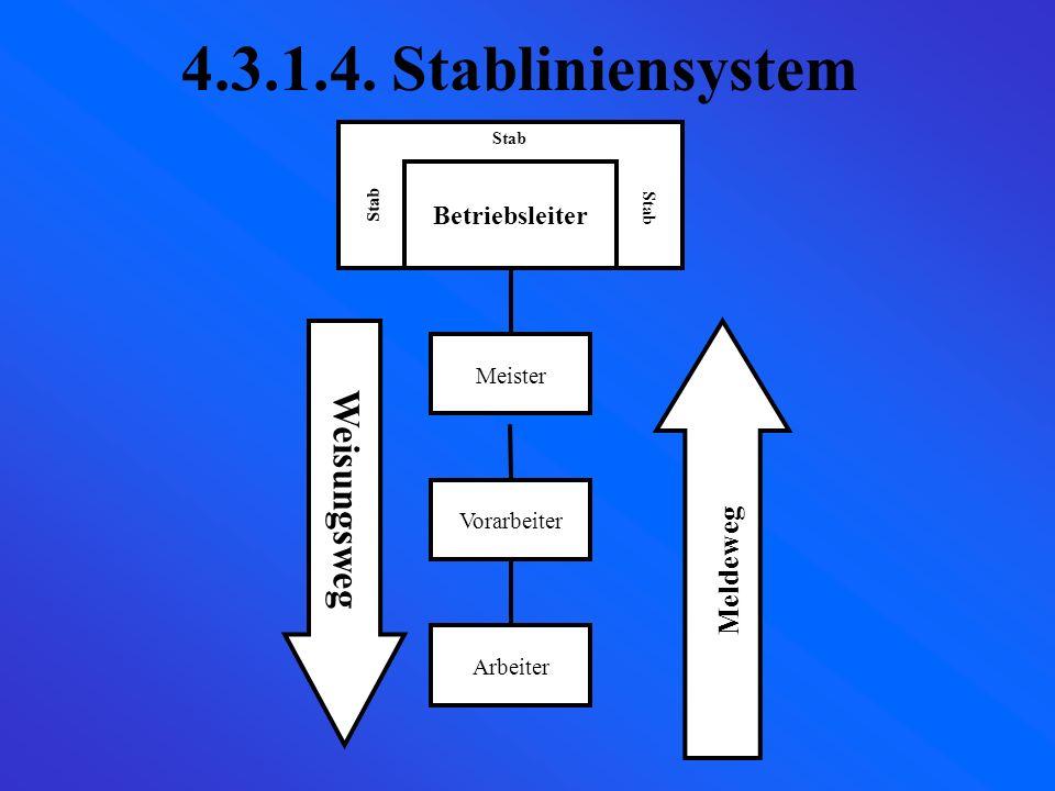 4.3.1.4. Stabliniensystem Weisungsweg Meldeweg Betriebsleiter Meister