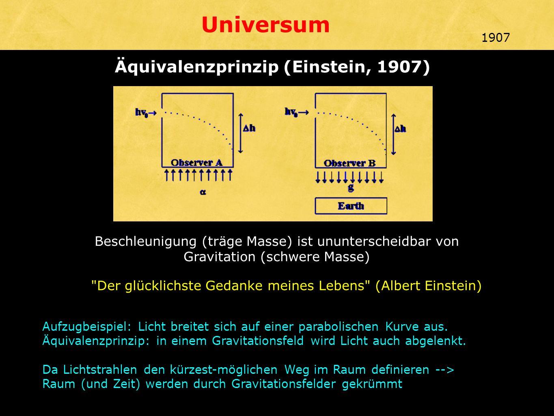 Äquivalenzprinzip (Einstein, 1907)