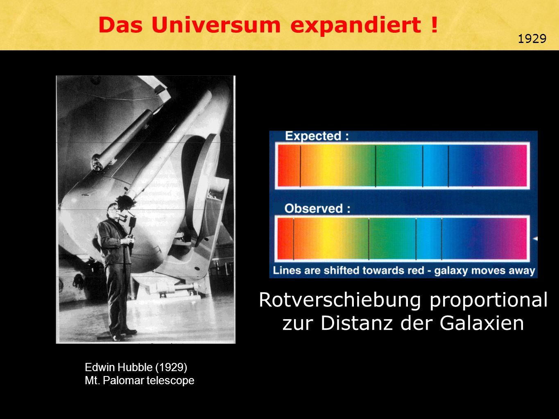 Das Universum expandiert !