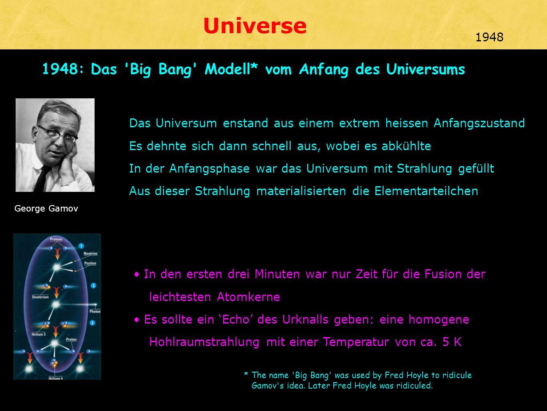 Universe 11948: Das Big Bang Modell* vom Anfang des Universums 1948
